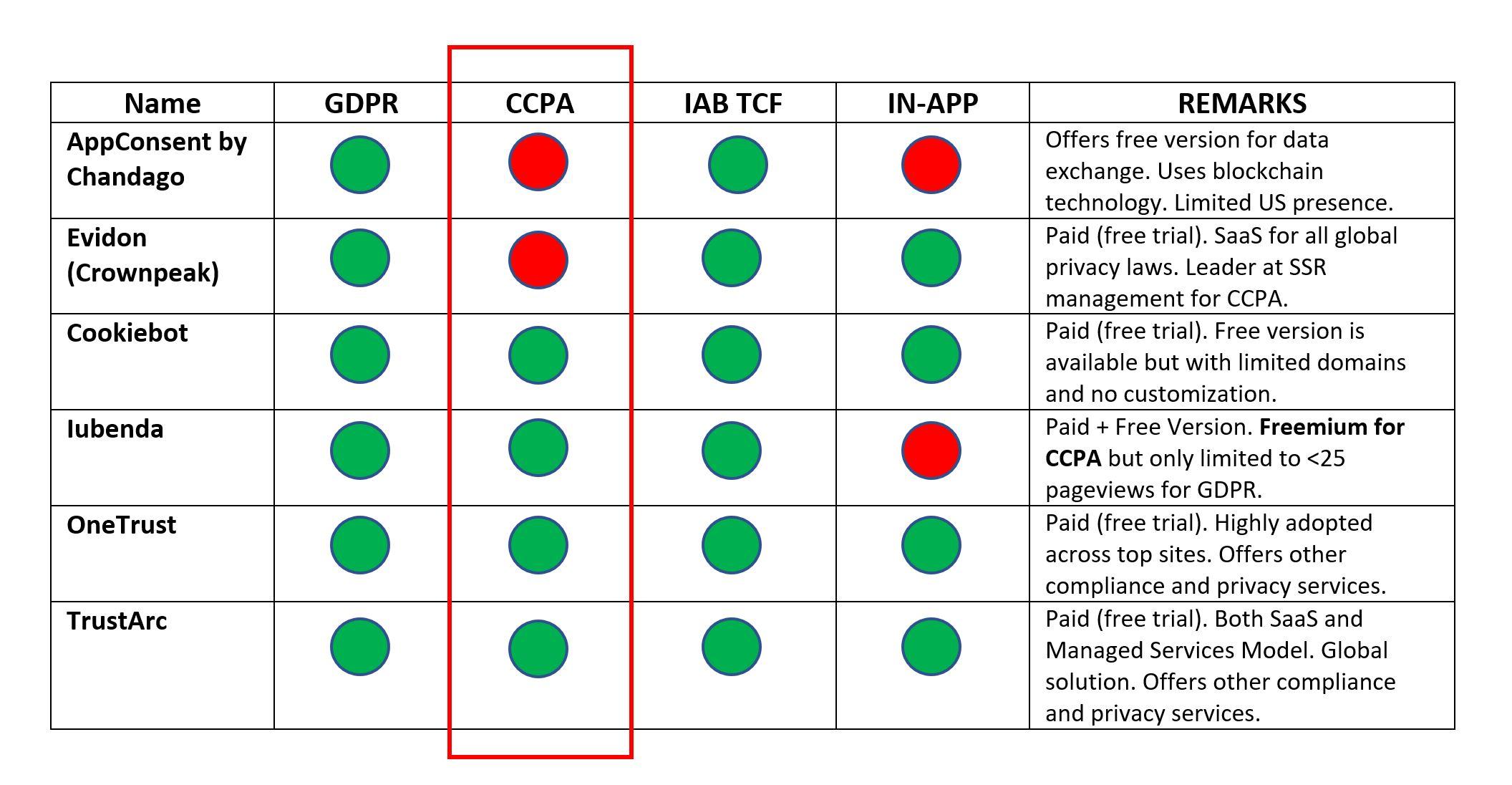 CCPA_table_2.JPG